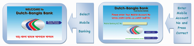 internship report on dutch bangle mobile banking With the convenience of dutch-bangla bank mobile banking  report on mobile banking agent banking for bangladesh noreaster maximizing revenue.
